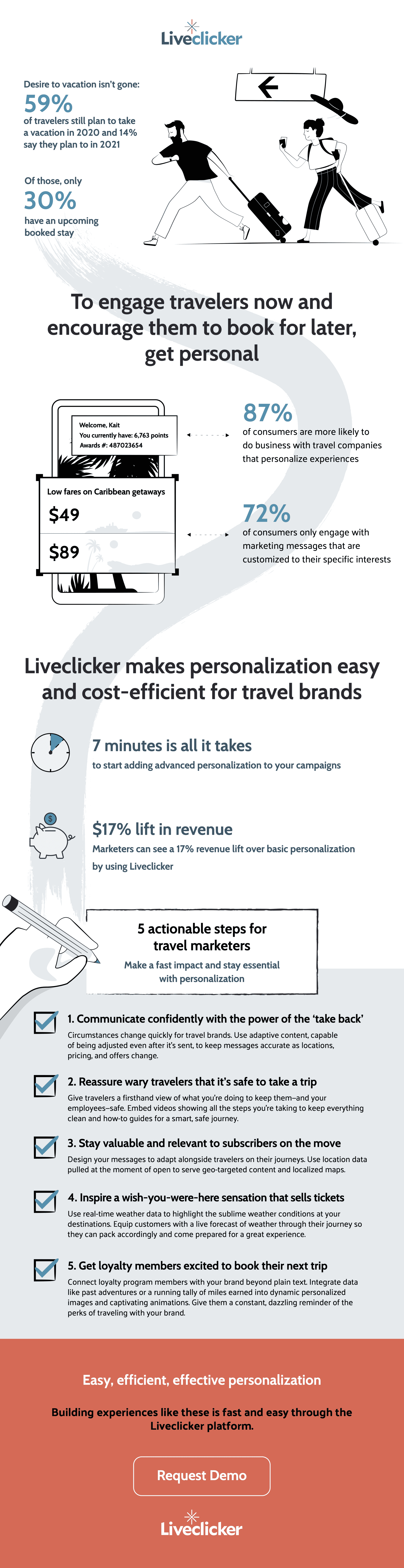 5 actionable steps for travel marketers
